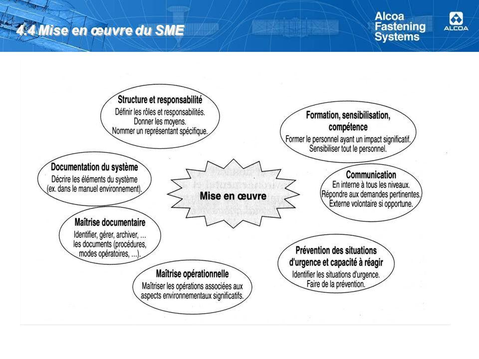 4.4 Mise en œuvre du SME