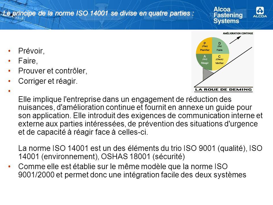 Le principe de la norme ISO 14001 se divise en quatre parties :