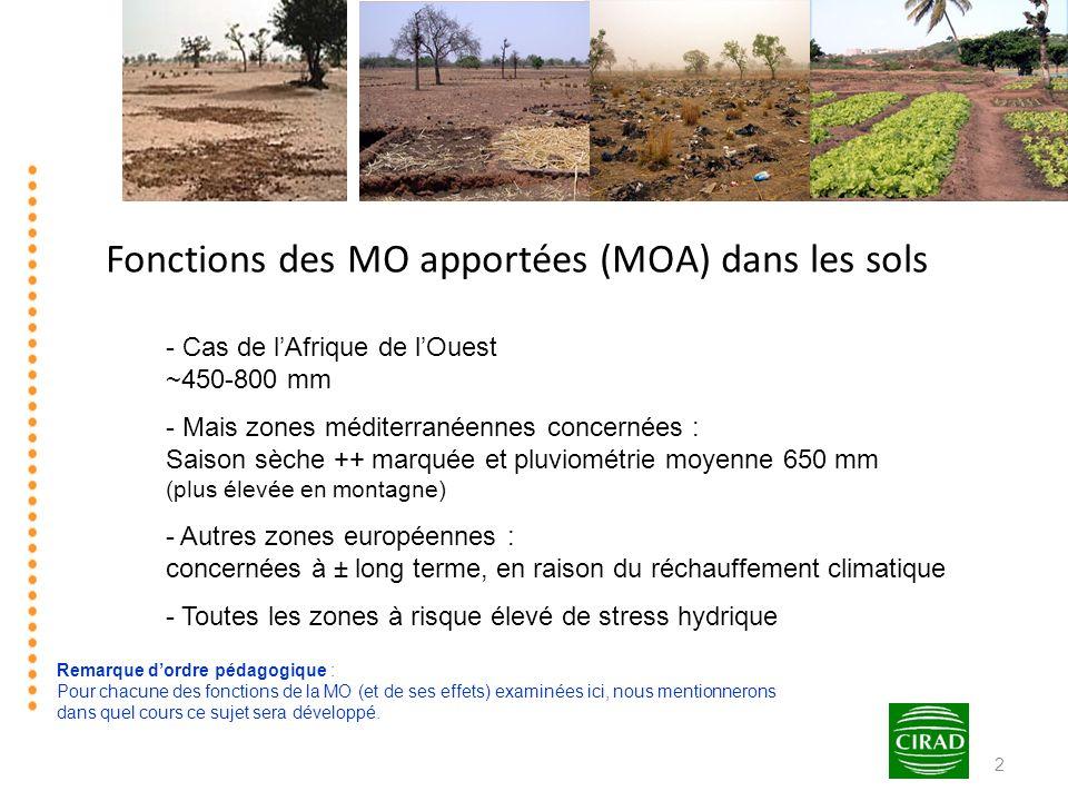 Fonctions des MO apportées (MOA) dans les sols