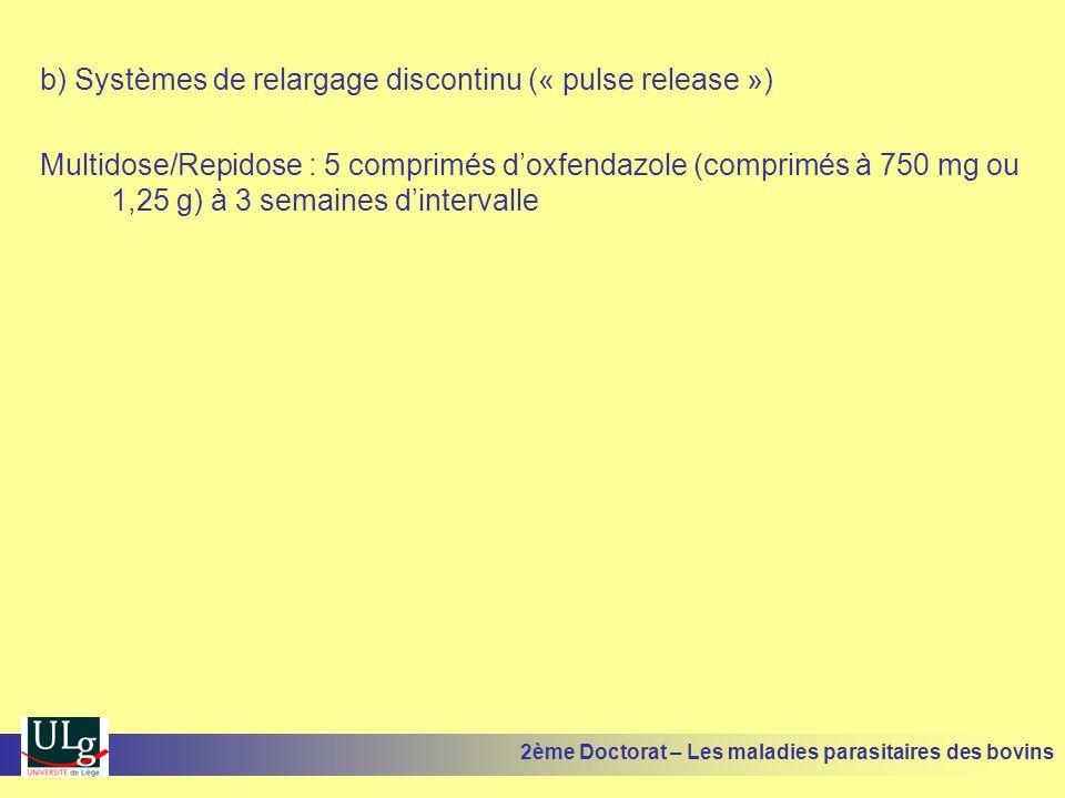 b) Systèmes de relargage discontinu (« pulse release »)