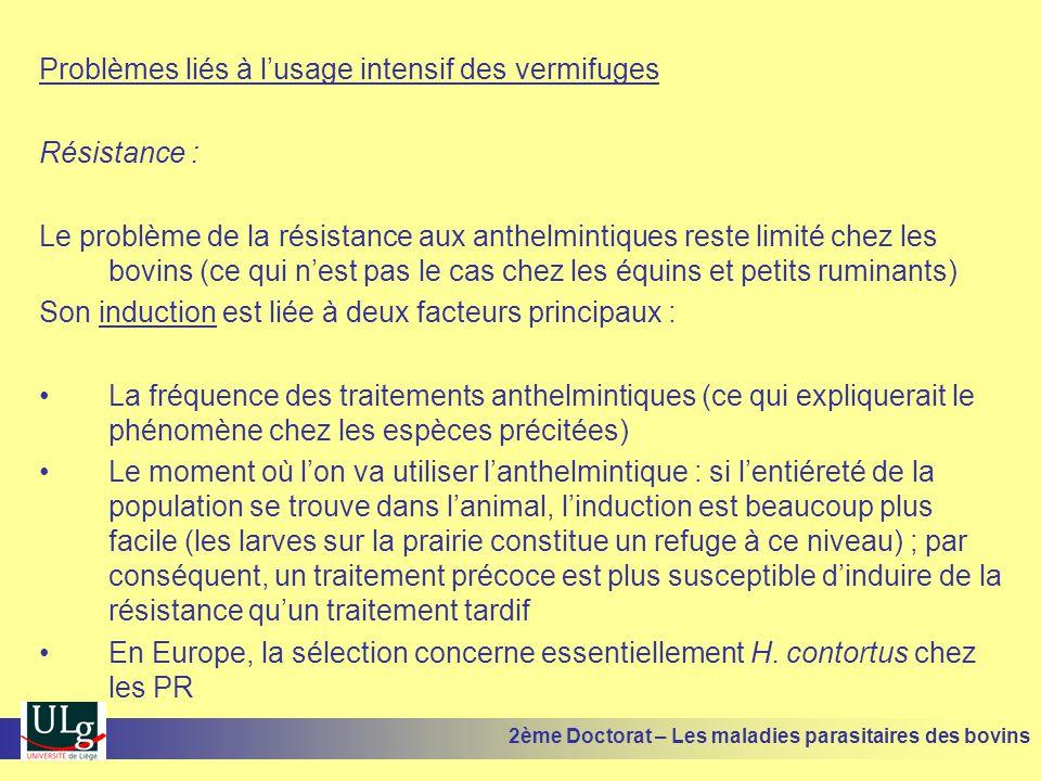 Problèmes liés à l'usage intensif des vermifuges Résistance :