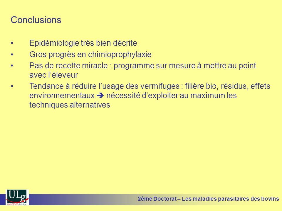Conclusions Epidémiologie très bien décrite