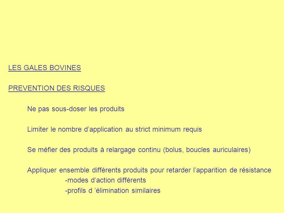 LES GALES BOVINES PREVENTION DES RISQUES. Ne pas sous-doser les produits. Limiter le nombre d'application au strict minimum requis.