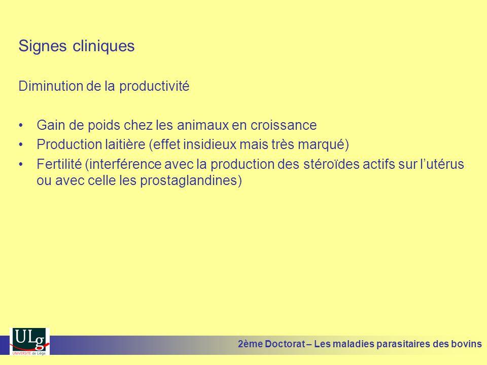 Signes cliniques Diminution de la productivité