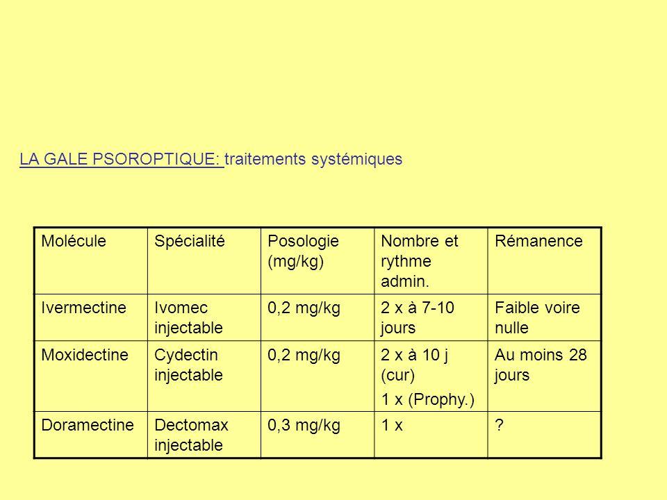 LA GALE PSOROPTIQUE: traitements systémiques