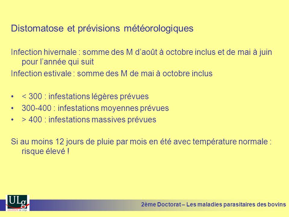Distomatose et prévisions météorologiques
