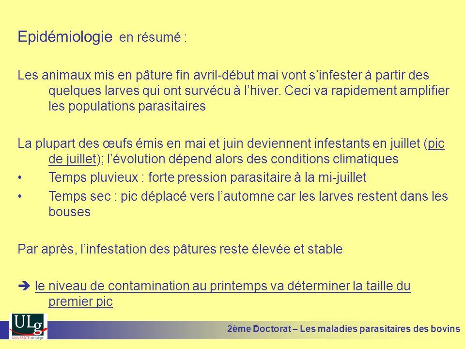 Epidémiologie en résumé :