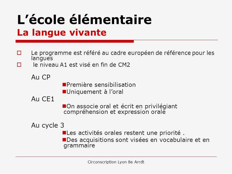 L'école élémentaire La langue vivante