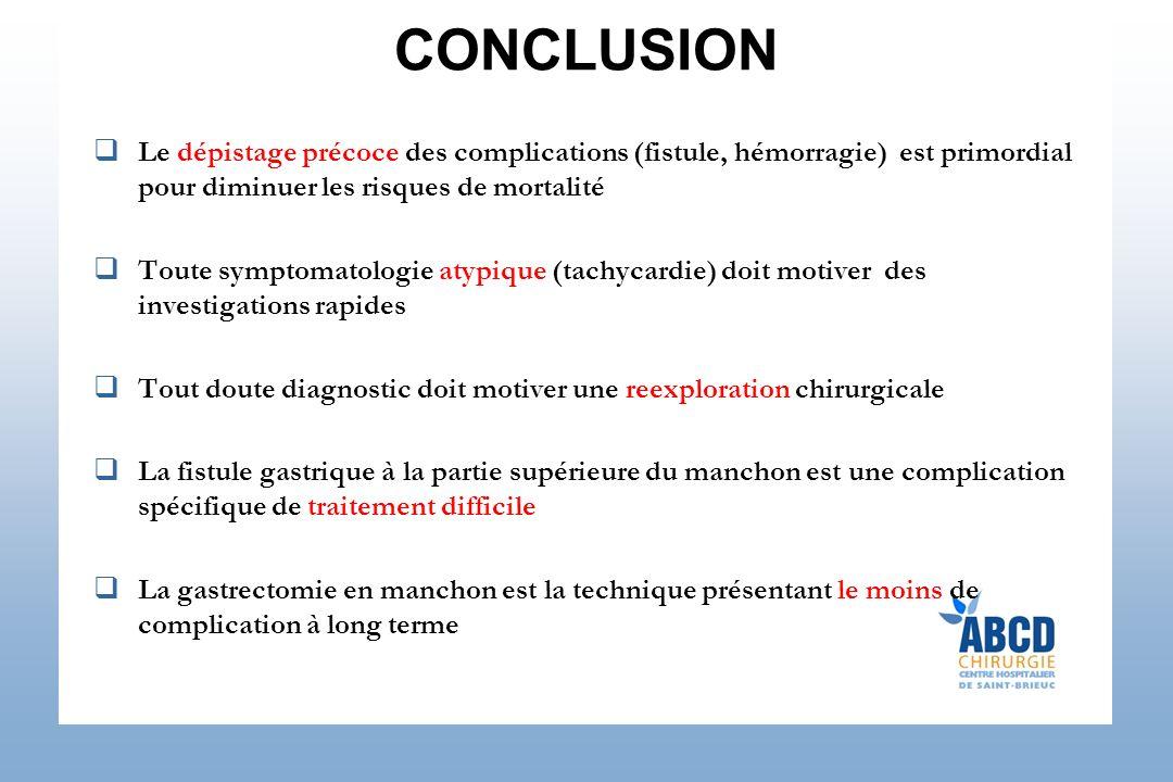 CONCLUSION Le dépistage précoce des complications (fistule, hémorragie) est primordial pour diminuer les risques de mortalité.