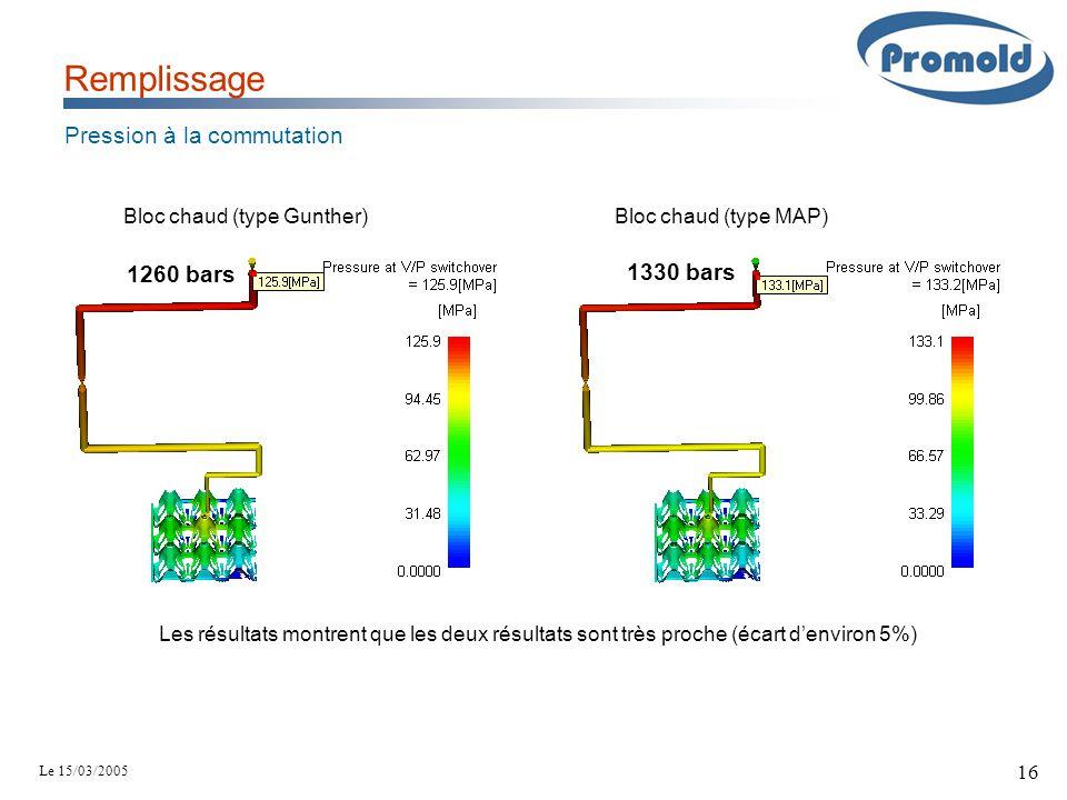 Remplissage Pression à la commutation 1260 bars 1330 bars