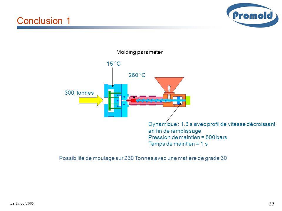 Conclusion 1 Molding parameter 15 °C 260 °C 300 tonnes