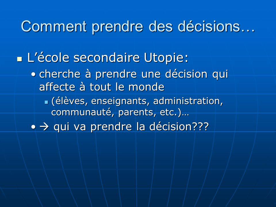 Comment prendre des décisions…