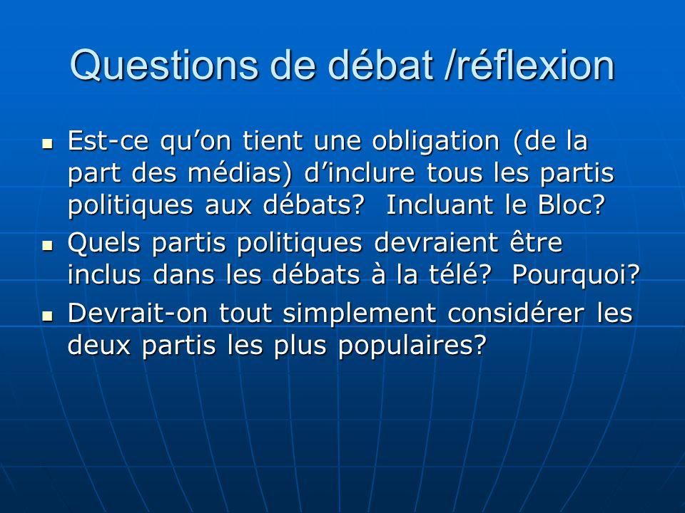 Questions de débat /réflexion