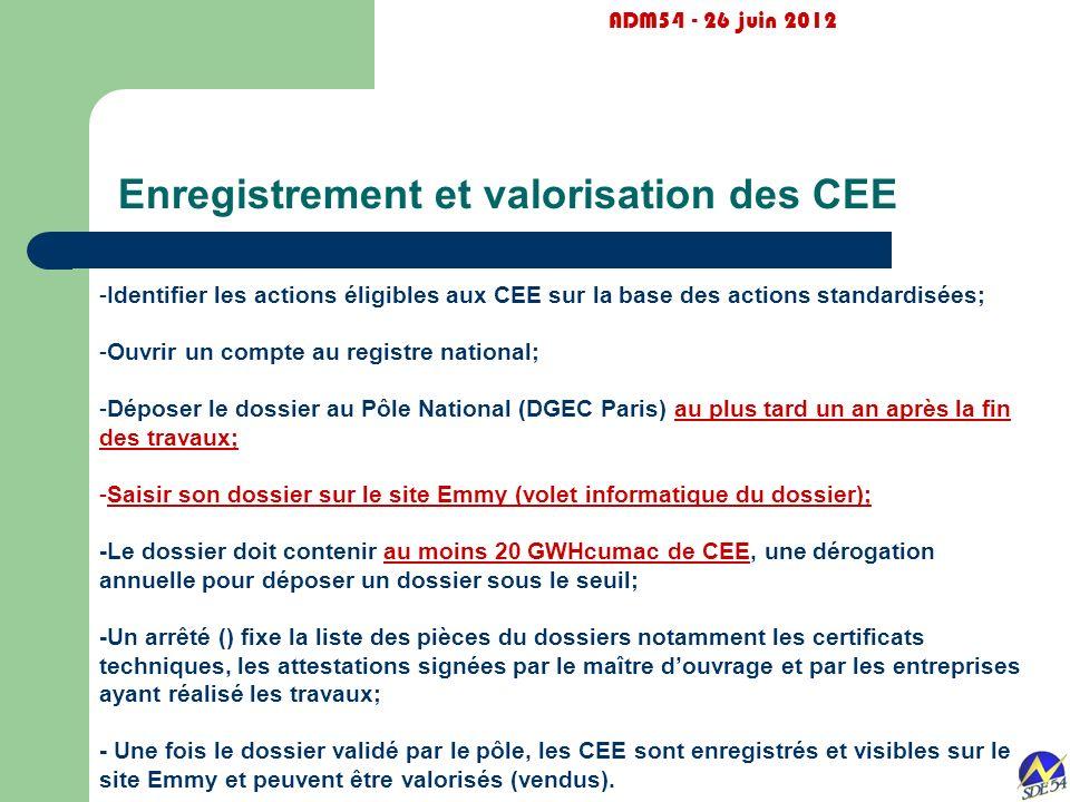 Enregistrement et valorisation des CEE
