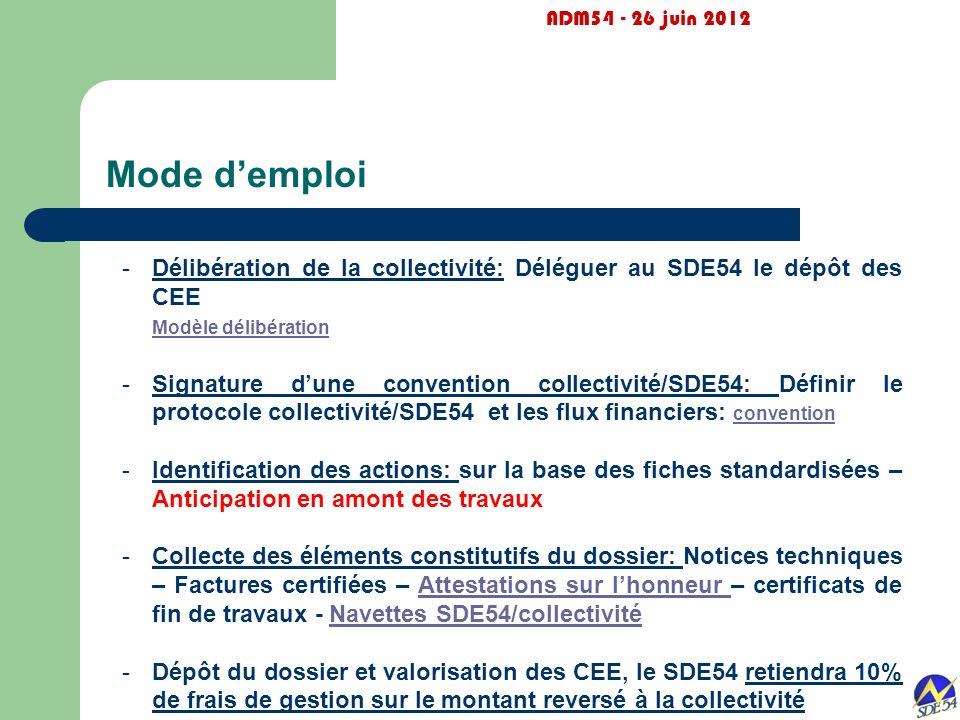 ADM54 - 26 juin 2012 Mode d'emploi. Délibération de la collectivité: Déléguer au SDE54 le dépôt des CEE.