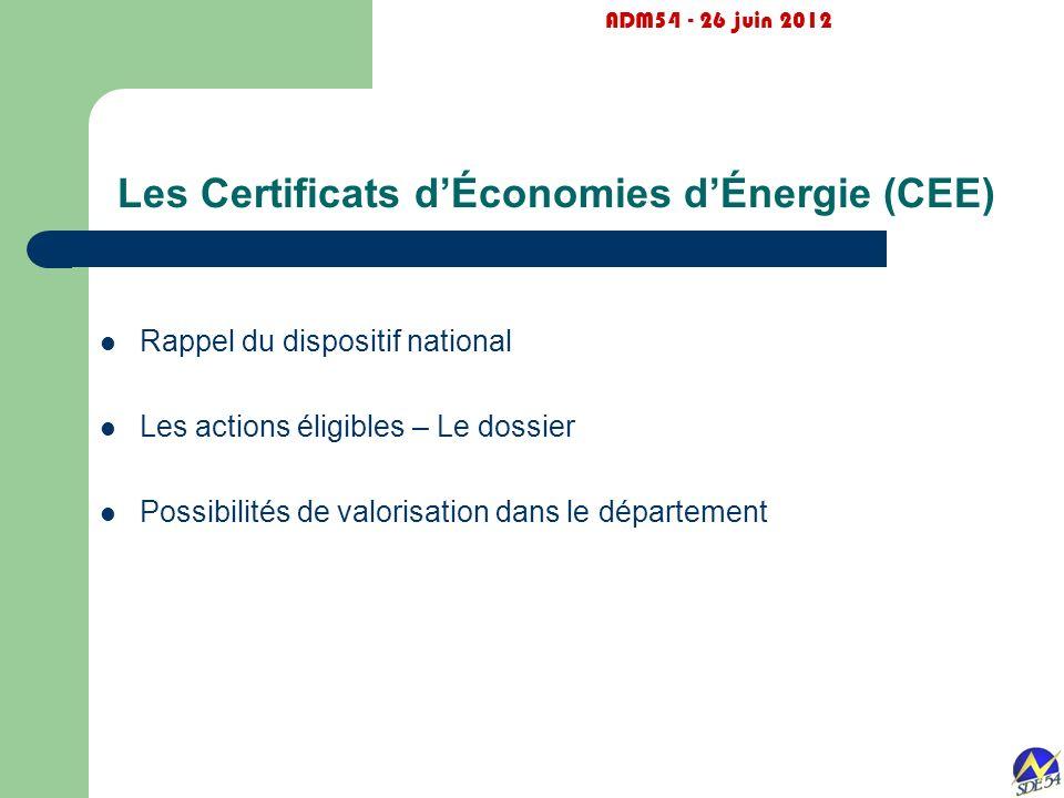Les Certificats d'Économies d'Énergie (CEE)
