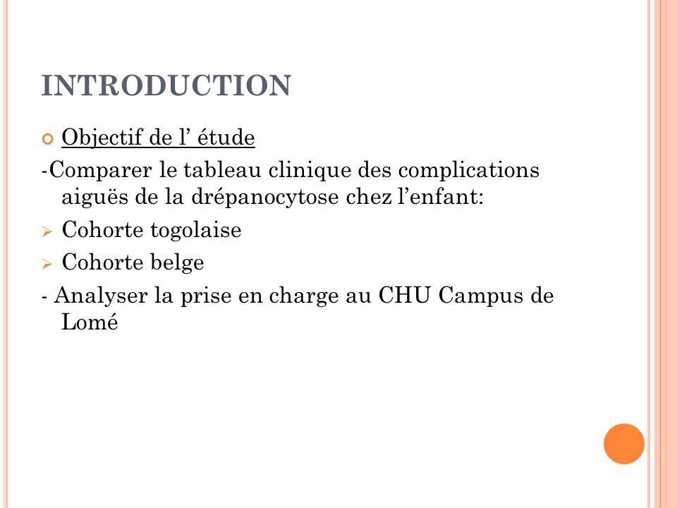 INTRODUCTION Objectif de l' étude