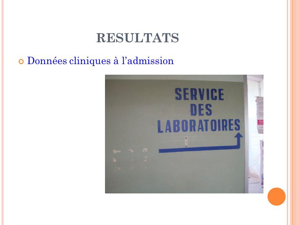 RESULTATS Données cliniques à l'admission
