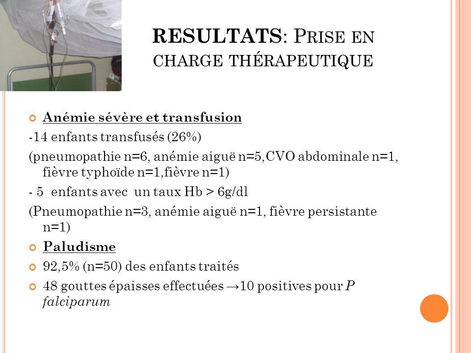 RESULTATS: Prise en charge thérapeutique