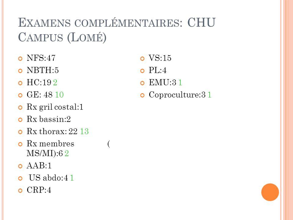 Examens complémentaires: CHU Campus (Lomé)