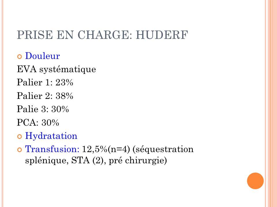 PRISE EN CHARGE: HUDERF