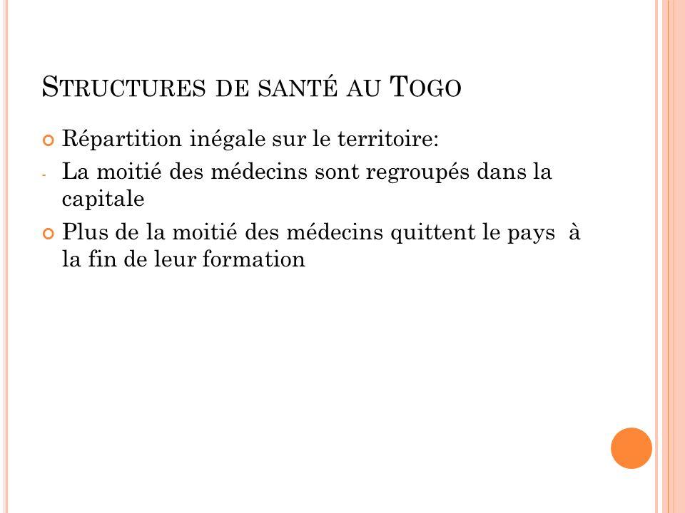 Structures de santé au Togo