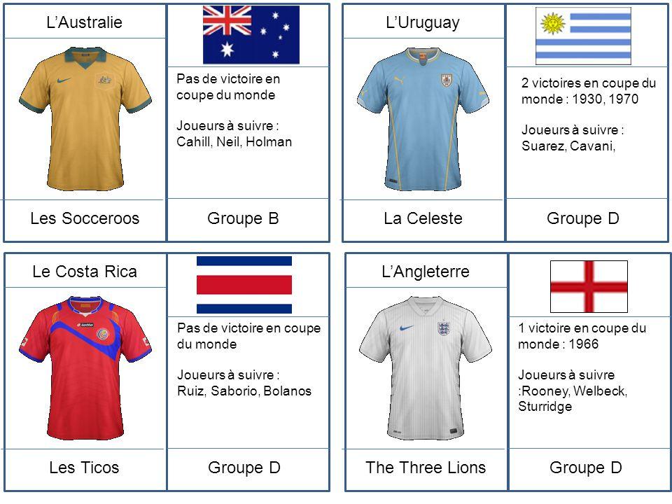 L'Australie Les Socceroos Groupe B L'Uruguay La Celeste Groupe D