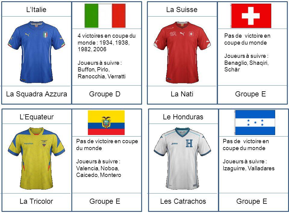 L'Italie La Squadra Azzura Groupe D La Suisse La Nati Groupe E