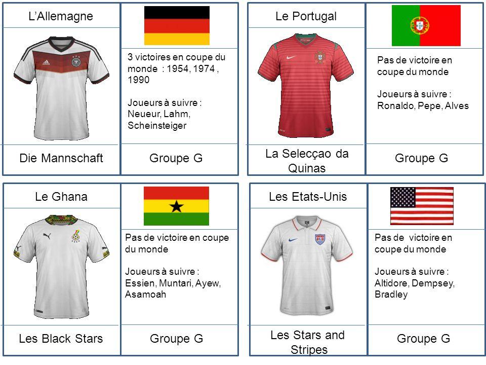 L'Allemagne Die Mannschaft Groupe G Le Portugal La Selecçao da Quinas
