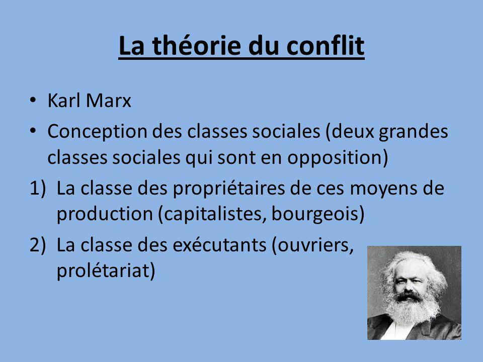 La théorie du conflit Karl Marx