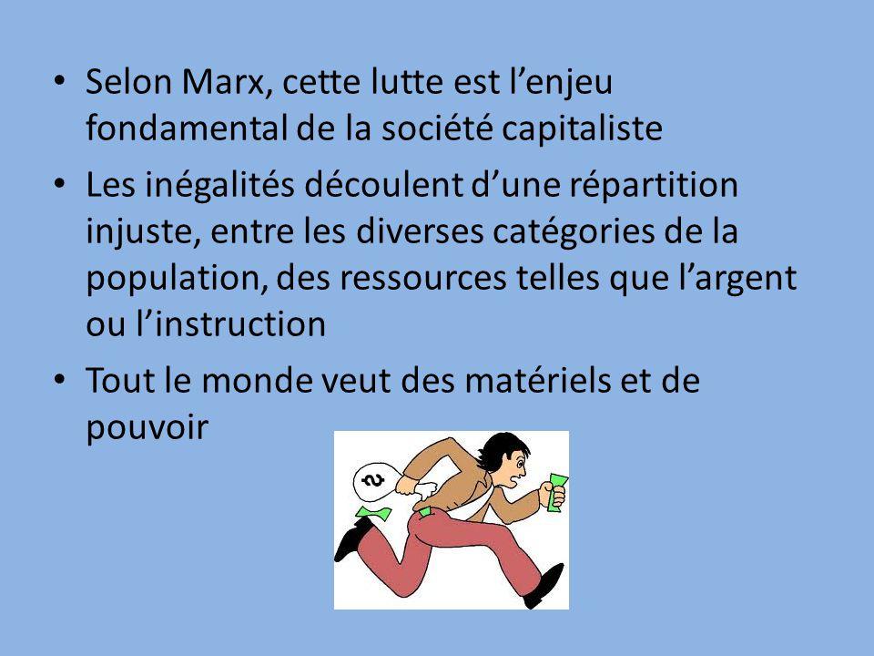 Selon Marx, cette lutte est l'enjeu fondamental de la société capitaliste