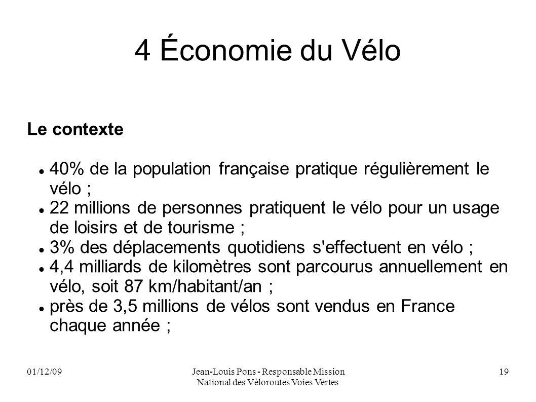 4 Économie du Vélo Le contexte