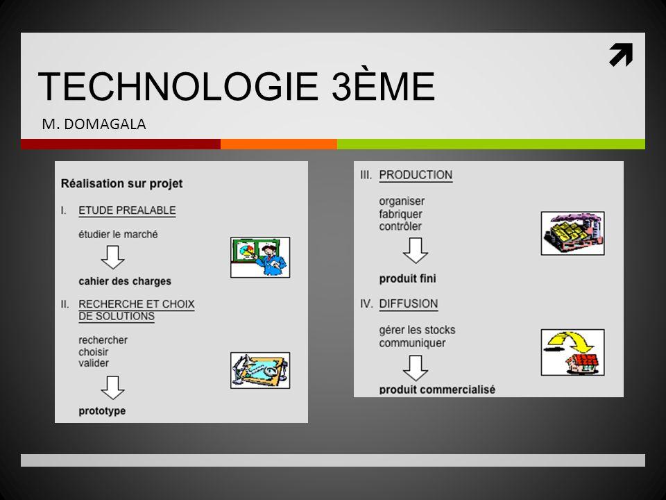 TECHNOLOGIE 3ÈME M. DOMAGALA