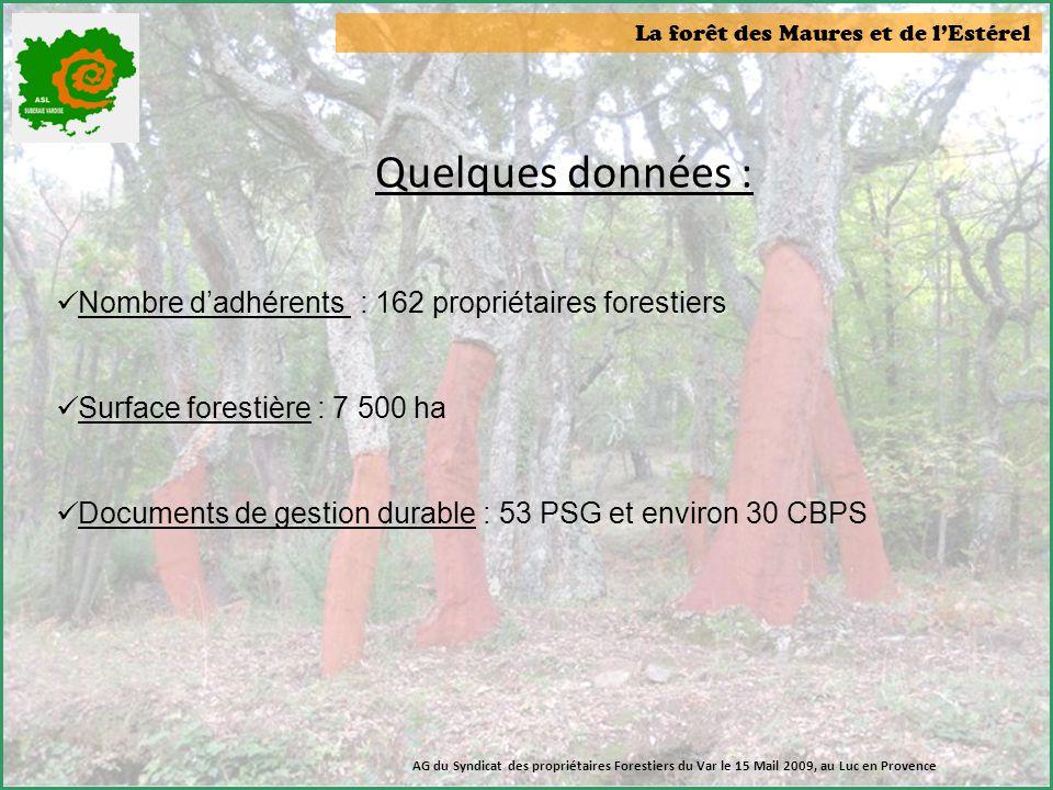 Quelques données : Nombre d'adhérents : 162 propriétaires forestiers
