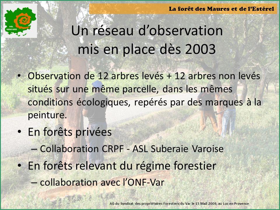 Un réseau d'observation mis en place dès 2003
