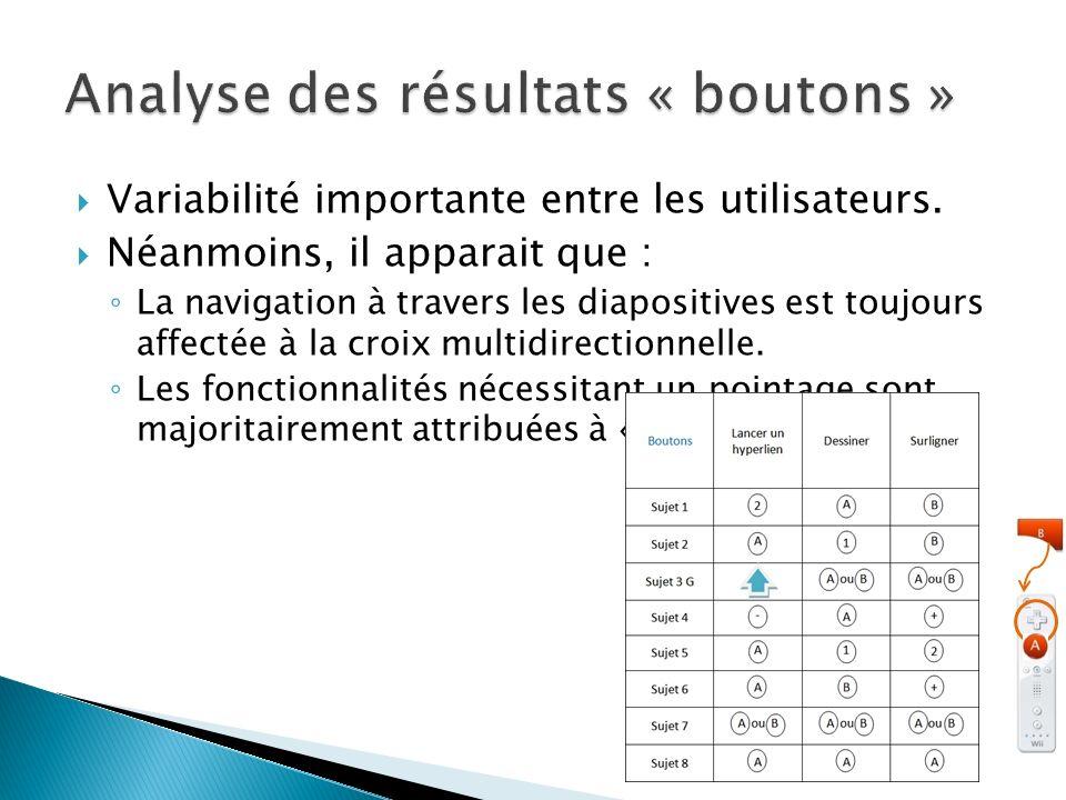 Analyse des résultats « boutons »