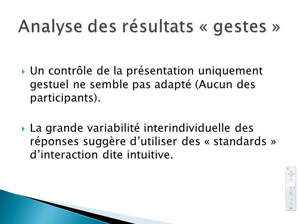 Analyse des résultats « gestes »