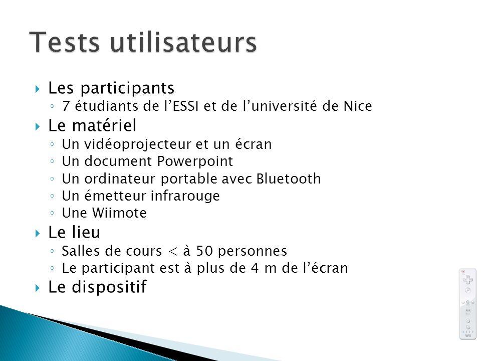 Tests utilisateurs Les participants Le matériel Le lieu Le dispositif