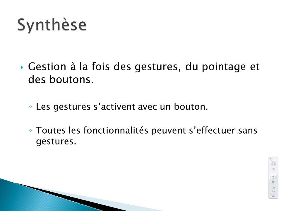 Synthèse Gestion à la fois des gestures, du pointage et des boutons.