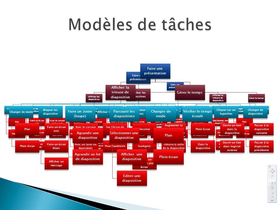 Modèles de tâches Faire une présentation Afficher les diapositves