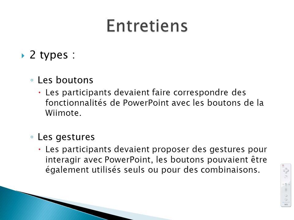 Entretiens 2 types : Les boutons Les gestures