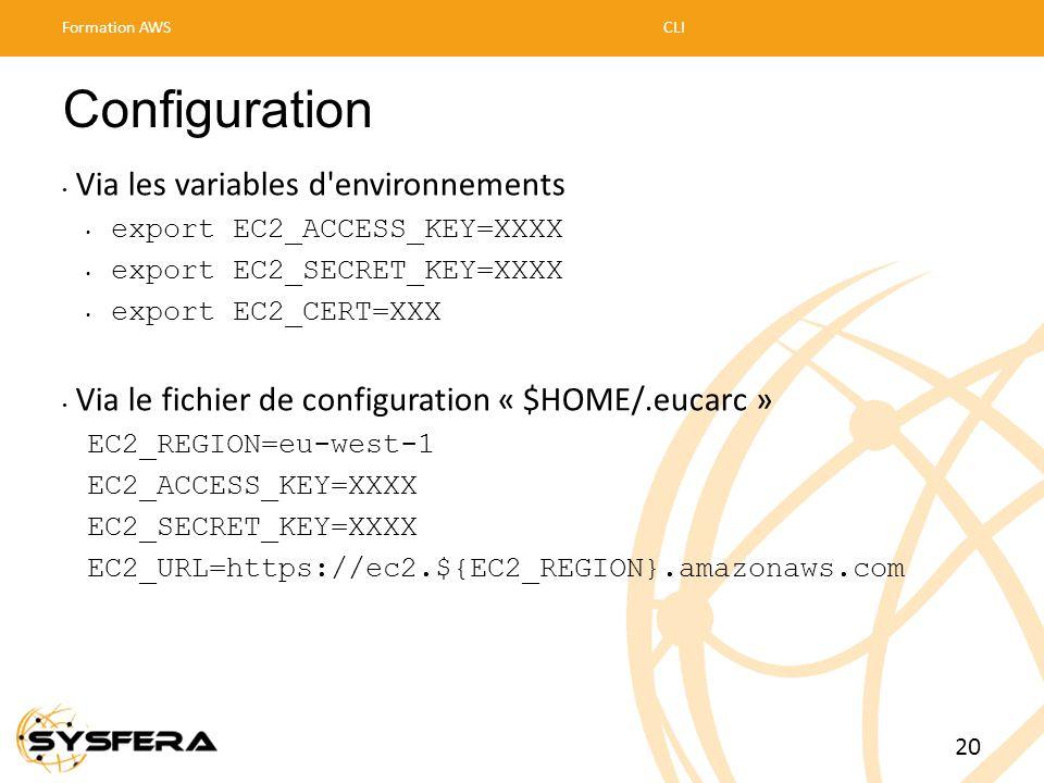 Configuration Via les variables d environnements