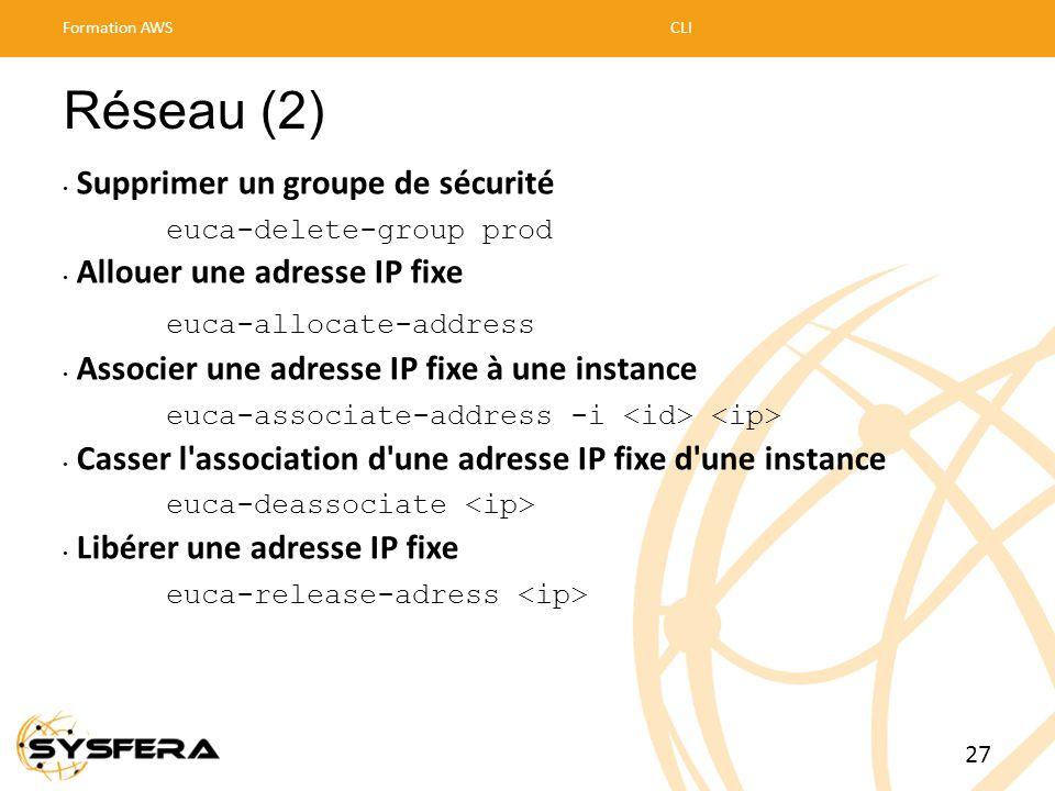 Réseau (2) Supprimer un groupe de sécurité Allouer une adresse IP fixe
