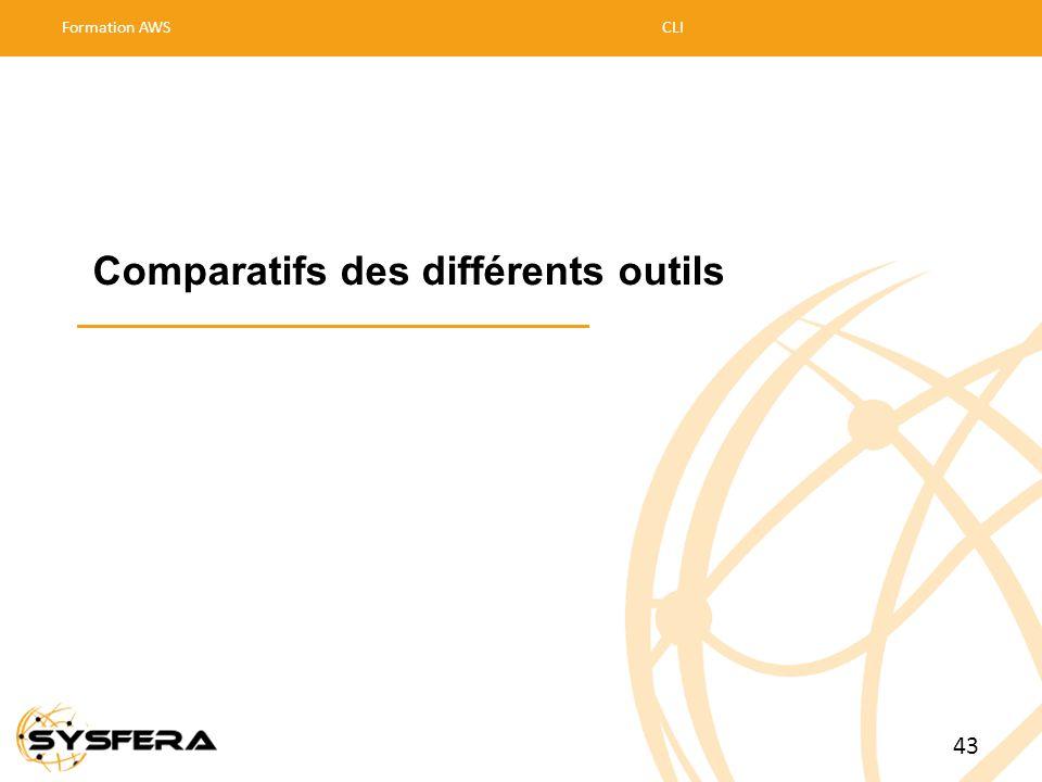 Comparatifs des différents outils