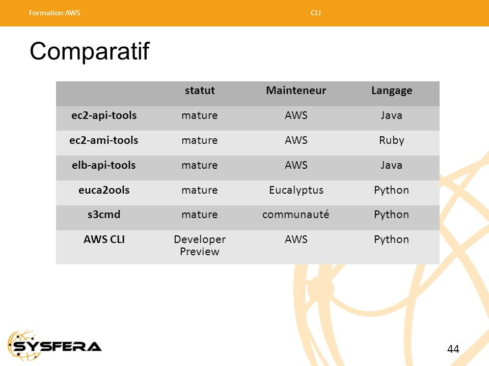 Comparatif statut Mainteneur Langage ec2-api-tools mature AWS Java