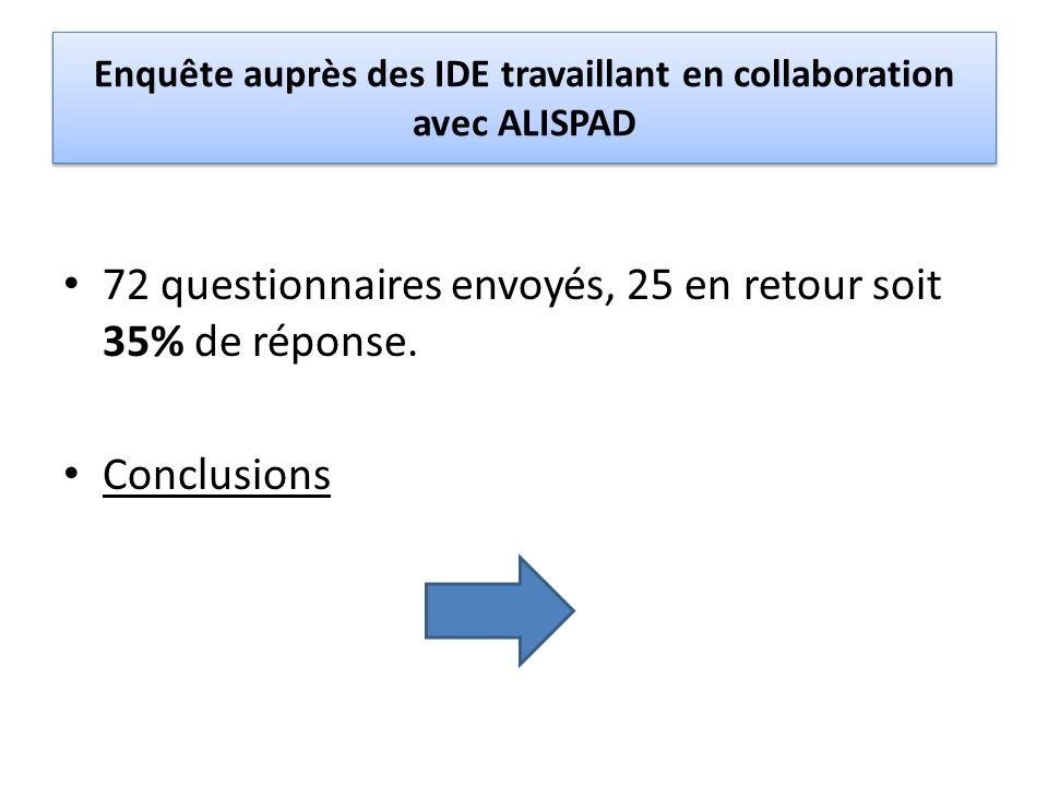Enquête auprès des IDE travaillant en collaboration avec ALISPAD