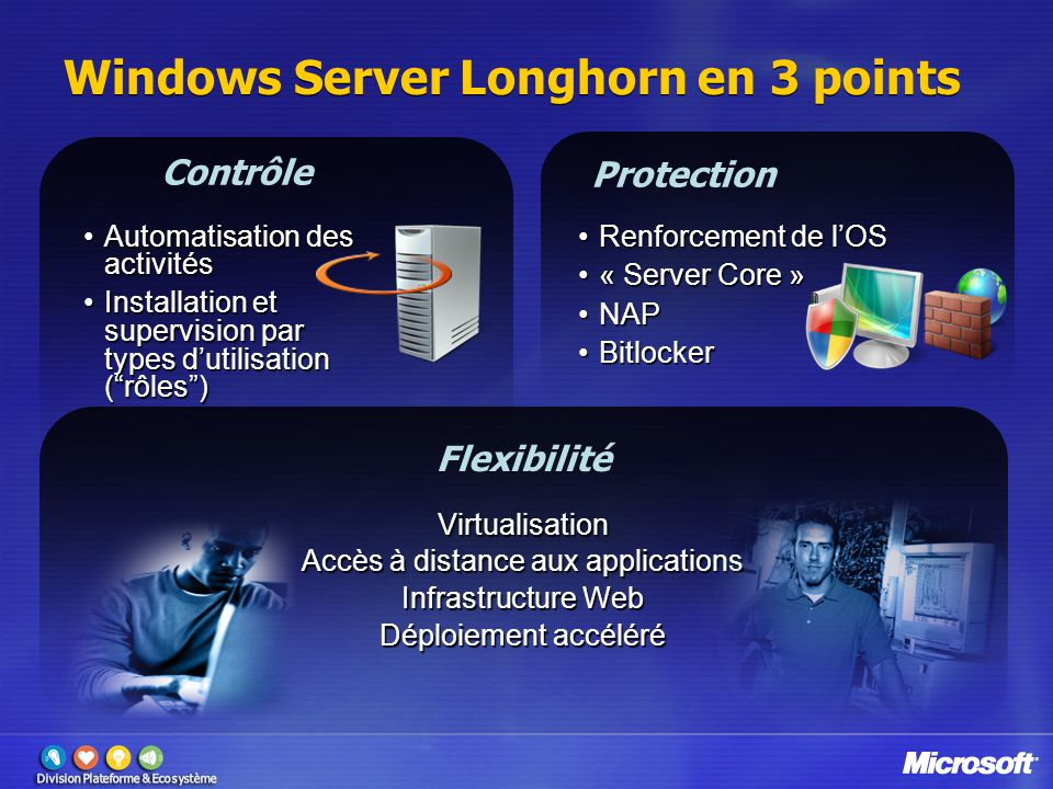Windows Server Longhorn en 3 points