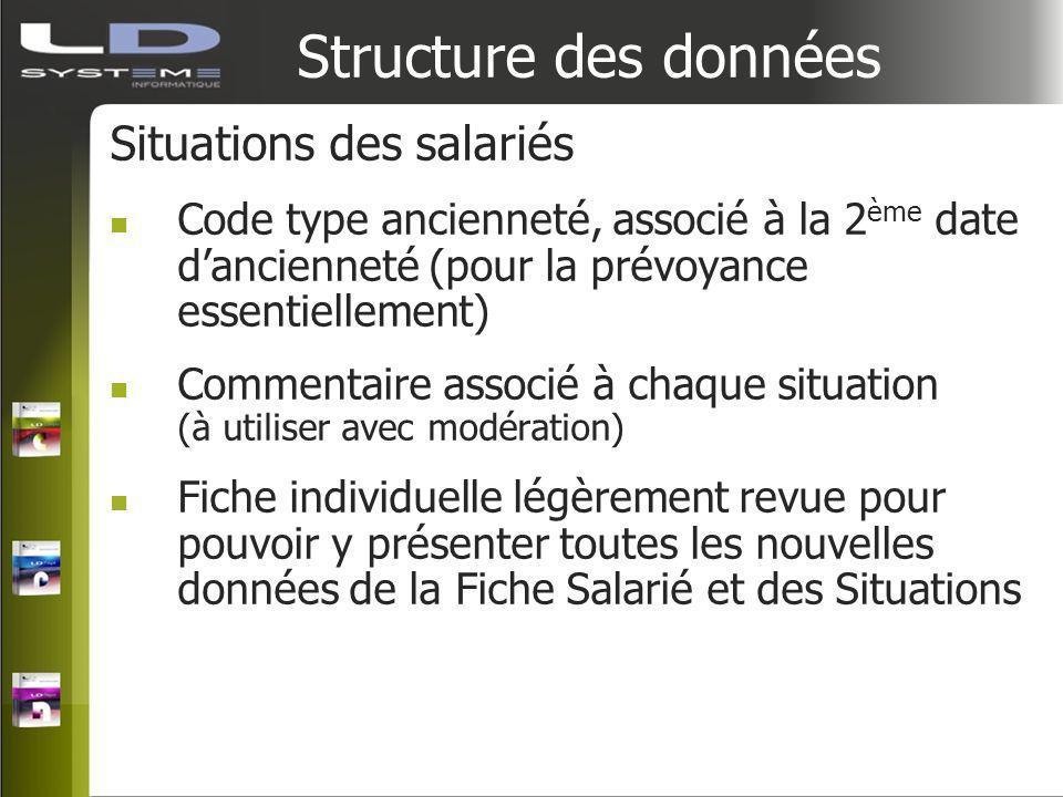 Structure des données Situations des salariés