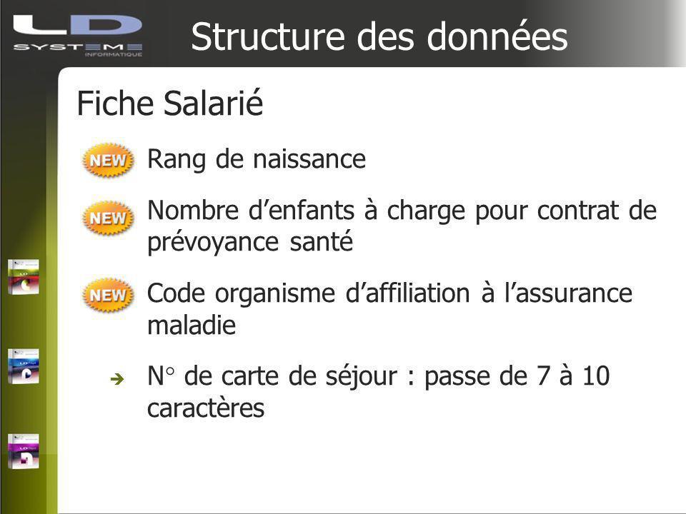 Structure des données Fiche Salarié Rang de naissance