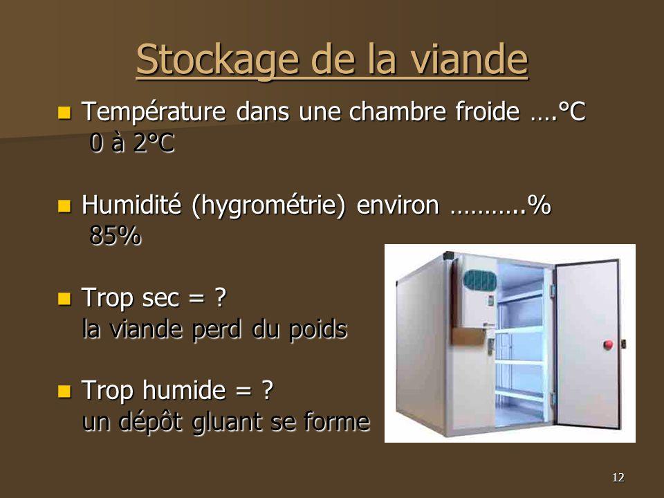 Viande de boucherie ppt video online t l charger - Chambre froide trop humide ...